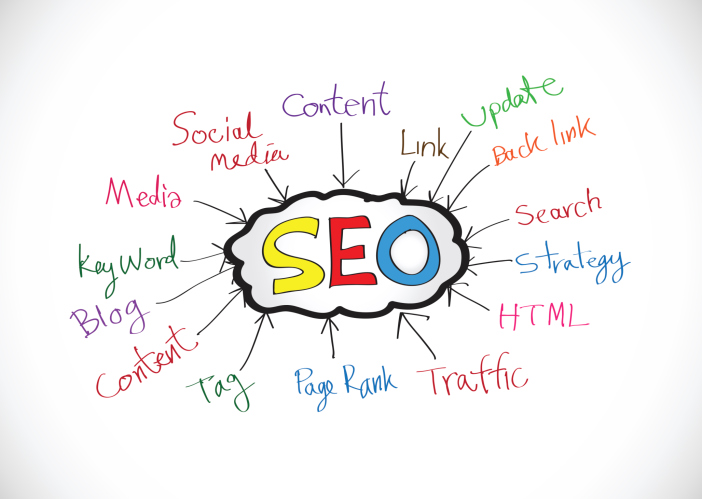 SEO ranking factors web